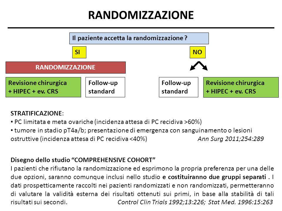 RANDOMIZZAZIONE Il paziente accetta la randomizzazione ? SI Follow-up standard Revisione chirurgica + HIPEC + ev. CRS Follow-up standard Revisione chi