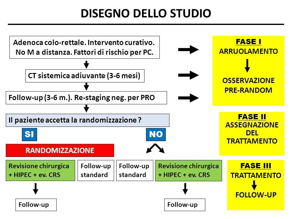 RANDOMIZZAZIONE Follow-up standard Revisione chirurgica + HIPEC + ev.
