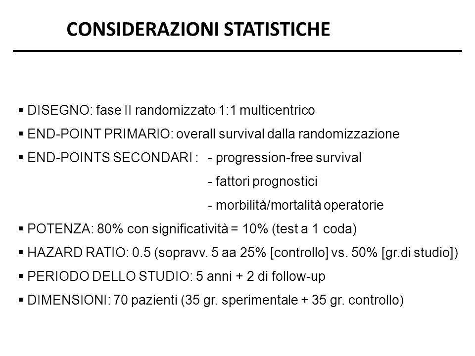 DISEGNO: fase II randomizzato 1:1 multicentrico END-POINT PRIMARIO: overall survival dalla randomizzazione END-POINTS SECONDARI : - progression-free s