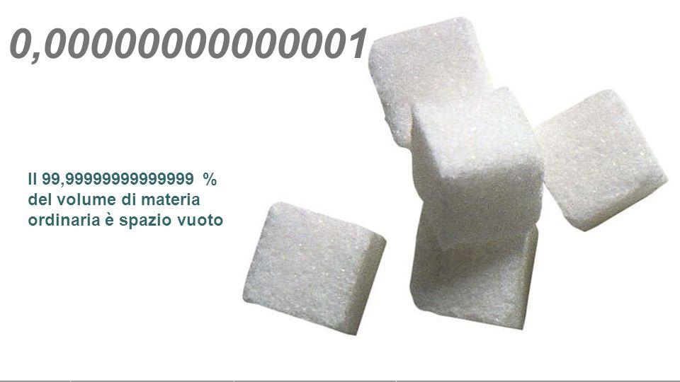 ICTP 13 Il 99,99999999999999 % del volume di materia ordinaria è spazio vuoto 0,00000000000001