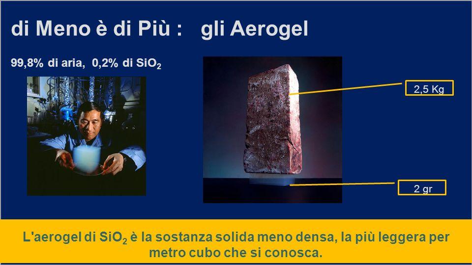 ICTP 13 Anche la meringa è un aerogel L'aerogel di SiO 2 è la sostanza solida meno densa, la più leggera per metro cubo che si conosca. di Meno è di P