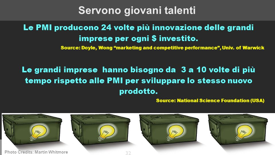 ICTP 13 Servono giovani talenti 32 Le PMI producono 24 volte più innovazione delle grandi imprese per ogni $ investito. Source: Doyle, Wong marketing