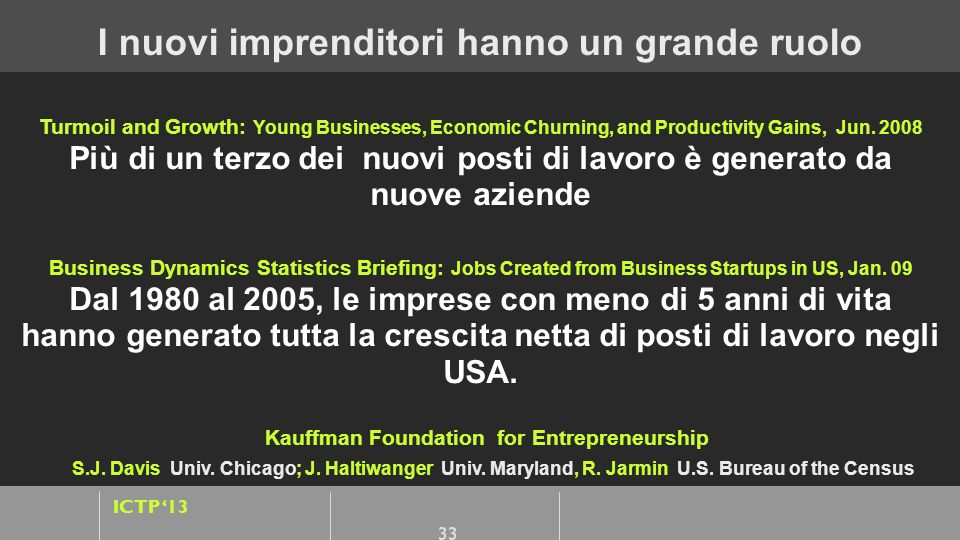 ICTP 13 Turmoil and Growth: Young Businesses, Economic Churning, and Productivity Gains, Jun.