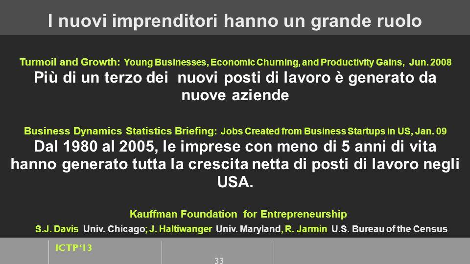 ICTP 13 Turmoil and Growth: Young Businesses, Economic Churning, and Productivity Gains, Jun. 2008 Più di un terzo dei nuovi posti di lavoro è generat
