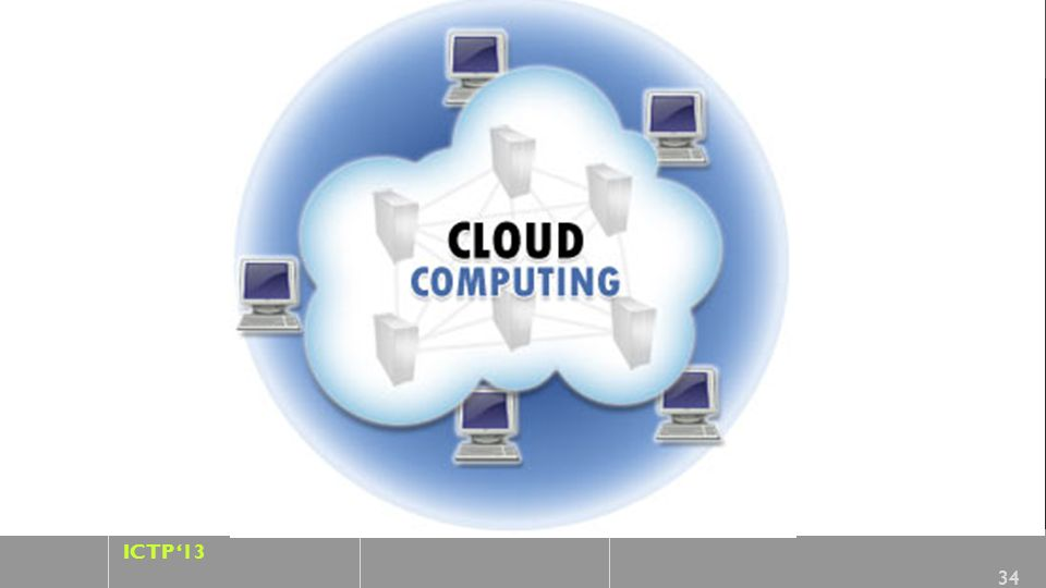 ICTP 13 34 Il CLOUD Computing
