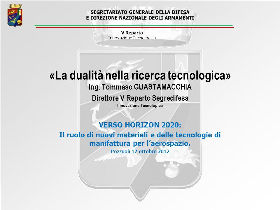 Agenda cenni ordinamentali dual-use nella difesa prospettive europee alcuni esempi