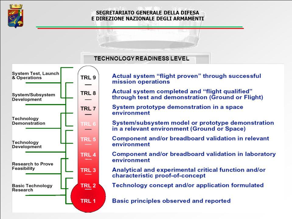 il dual-use nella difesa Pilastro Ricerca Pilastro Ricerca dual-use = soddisfare requisiti militari e commerciali ottica di medio-lungo periodo per portare a maturazione tecnologie promettenti ed arrivare a tecnologie, componenti, sistemi, ecc.