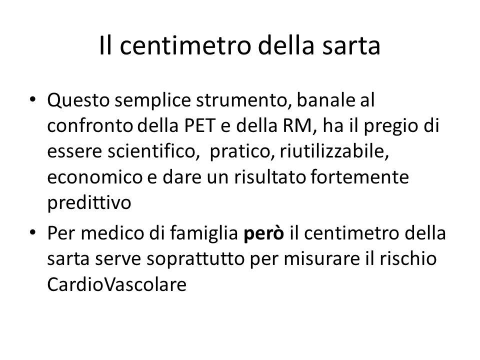 Il centimetro della sarta Questo semplice strumento, banale al confronto della PET e della RM, ha il pregio di essere scientifico, pratico, riutilizza