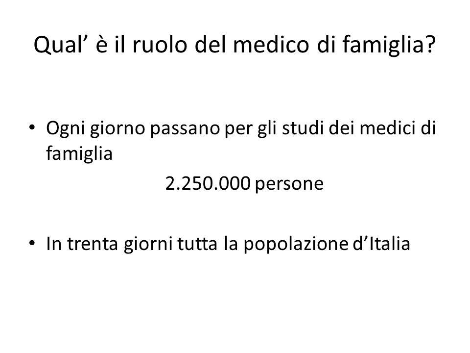 Qual è il ruolo del medico di famiglia? Ogni giorno passano per gli studi dei medici di famiglia 2.250.000 persone In trenta giorni tutta la popolazio
