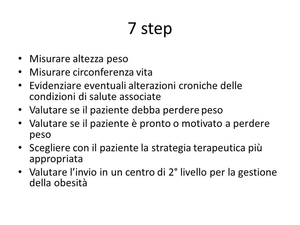 7 step Misurare altezza peso Misurare circonferenza vita Evidenziare eventuali alterazioni croniche delle condizioni di salute associate Valutare se i