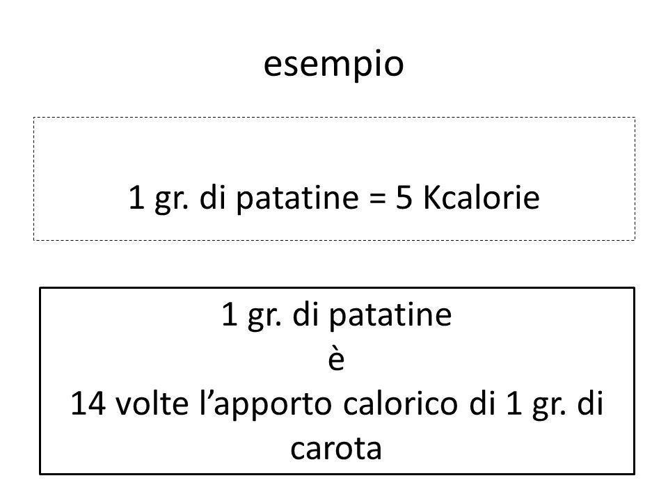 esempio 1 gr. di patatine = 5 Kcalorie 1 gr. di patatine è 14 volte lapporto calorico di 1 gr. di carota