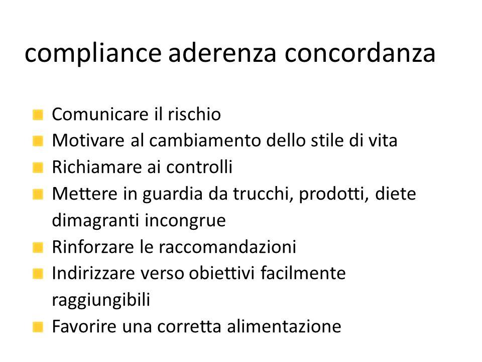 compliance aderenza concordanza Comunicare il rischio Motivare al cambiamento dello stile di vita Richiamare ai controlli Mettere in guardia da trucch