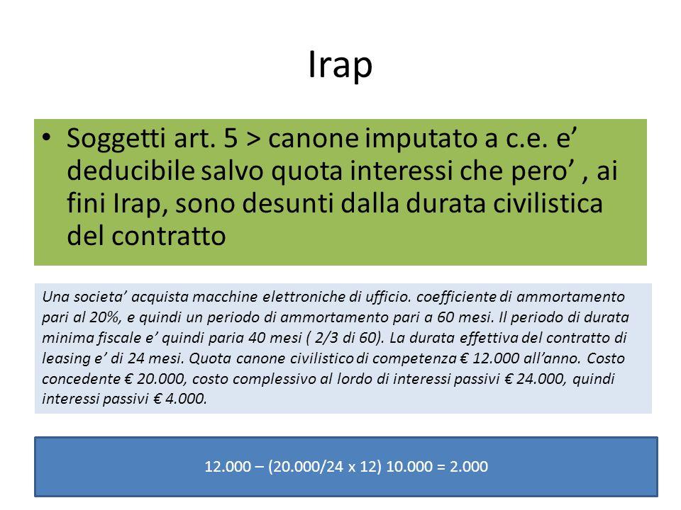 Irap Soggetti art. 5 > canone imputato a c.e.