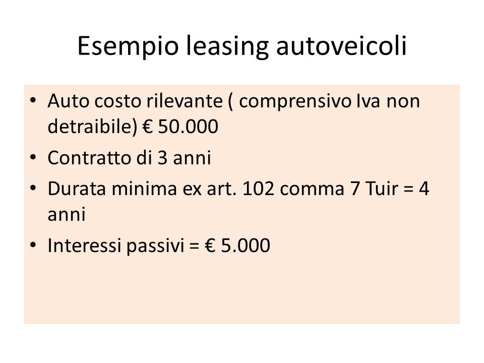 Esempio leasing autoveicoli Auto costo rilevante ( comprensivo Iva non detraibile) 50.000 Contratto di 3 anni Durata minima ex art. 102 comma 7 Tuir =