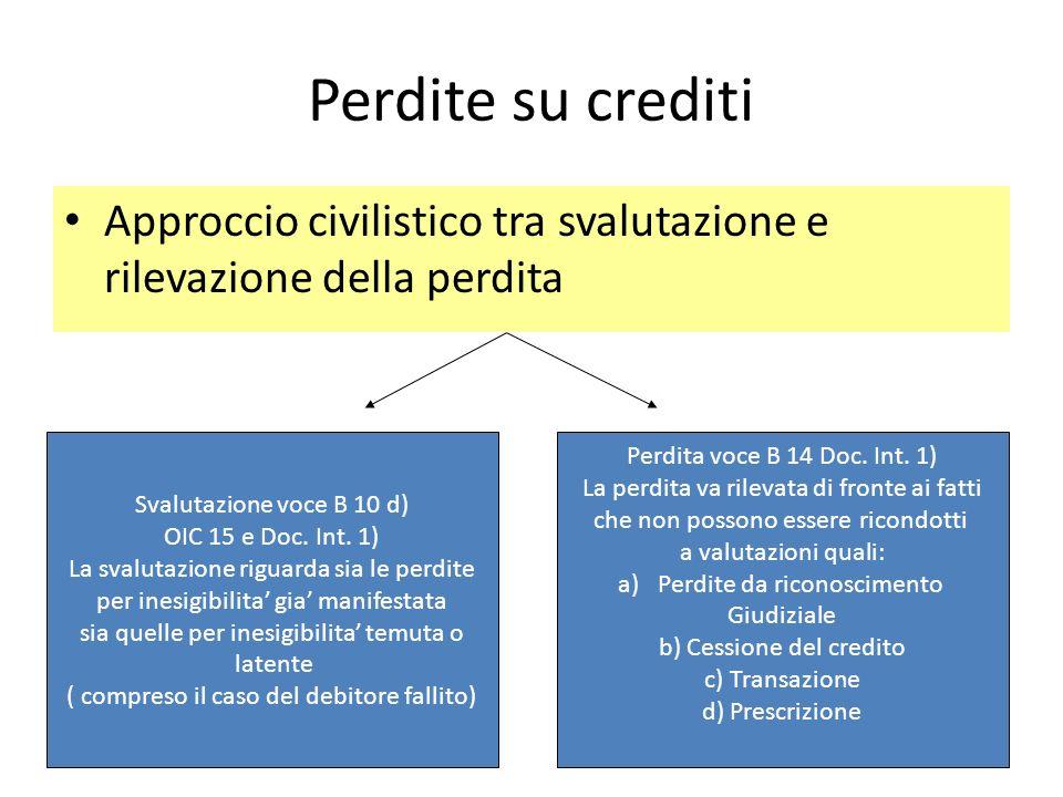 Perdite su crediti Approccio civilistico tra svalutazione e rilevazione della perdita Svalutazione voce B 10 d) OIC 15 e Doc. Int. 1) La svalutazione
