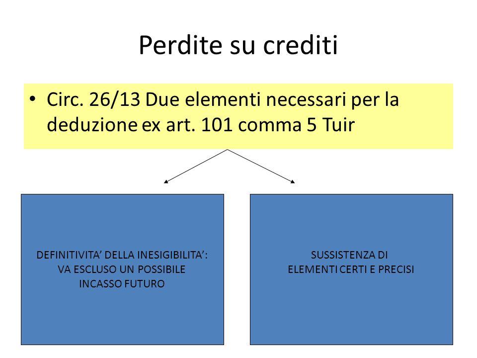 Perdite su crediti Circ. 26/13 Due elementi necessari per la deduzione ex art. 101 comma 5 Tuir DEFINITIVITA DELLA INESIGIBILITA: VA ESCLUSO UN POSSIB