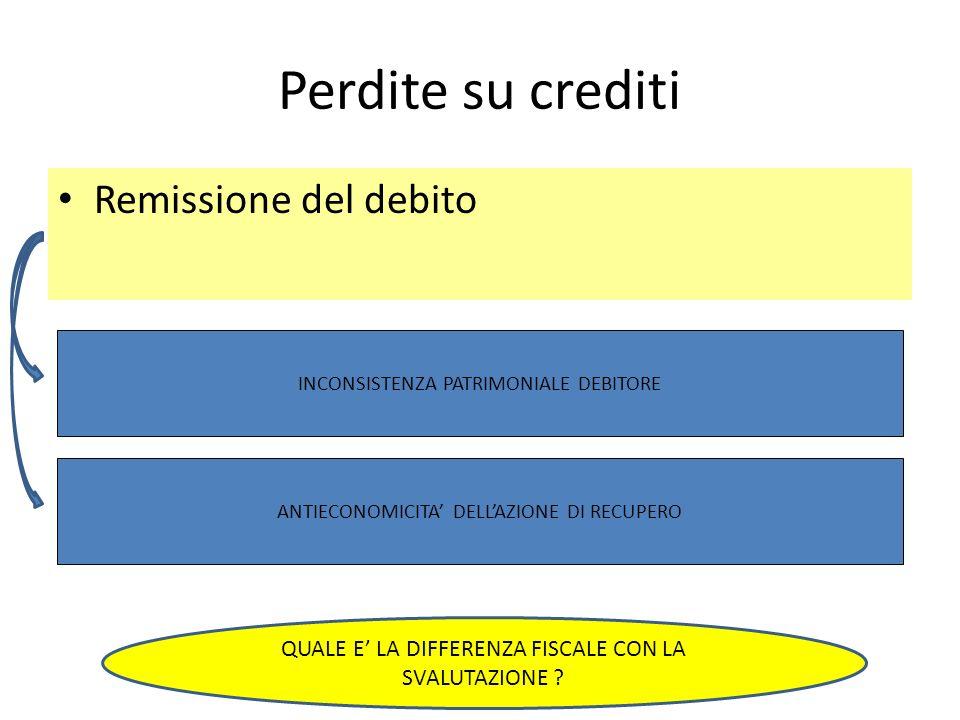 Perdite su crediti Remissione del debito INCONSISTENZA PATRIMONIALE DEBITORE ANTIECONOMICITA DELLAZIONE DI RECUPERO QUALE E LA DIFFERENZA FISCALE CON LA SVALUTAZIONE