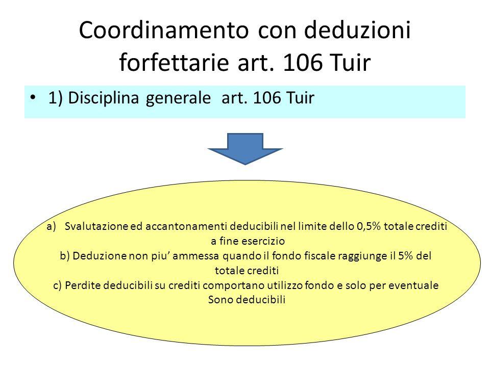 Coordinamento con deduzioni forfettarie art. 106 Tuir 1) Disciplina generale art. 106 Tuir a)Svalutazione ed accantonamenti deducibili nel limite dell