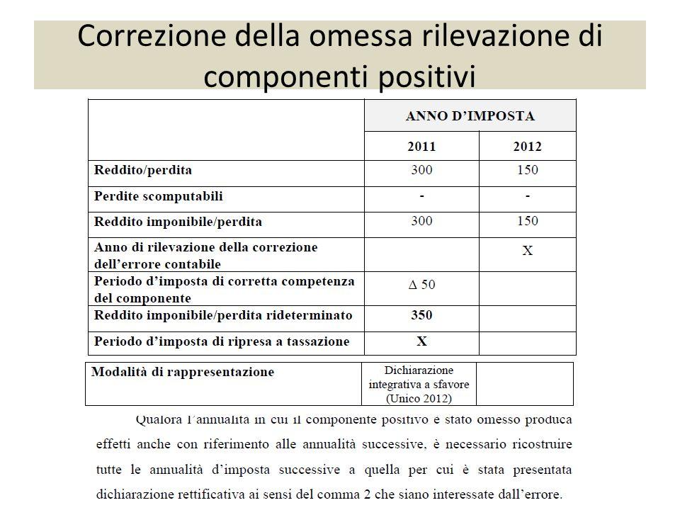 Correzione della omessa rilevazione di componenti positivi