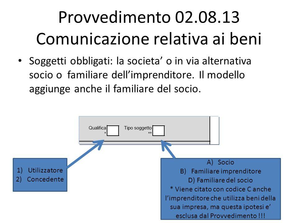 Provvedimento 02.08.13 Comunicazione relativa ai beni Soggetti obbligati: la societa o in via alternativa socio o familiare dellimprenditore.