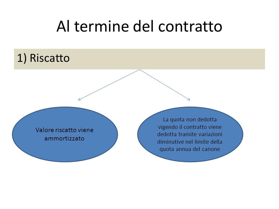 Al termine del contratto 1) Riscatto Valore riscatto viene ammortizzato La quota non dedotta vigendo il contratto viene dedotta tramite variazioni diminutive nel limite della quota annua del canone