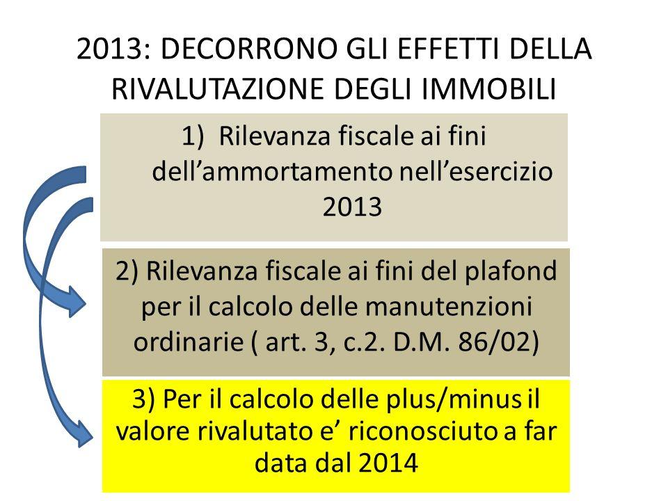 2013: DECORRONO GLI EFFETTI DELLA RIVALUTAZIONE DEGLI IMMOBILI 1)Rilevanza fiscale ai fini dellammortamento nellesercizio 2013 2) Rilevanza fiscale ai