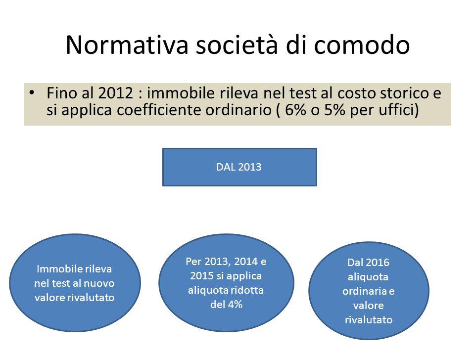 Normativa società di comodo Fino al 2012 : immobile rileva nel test al costo storico e si applica coefficiente ordinario ( 6% o 5% per uffici) DAL 201