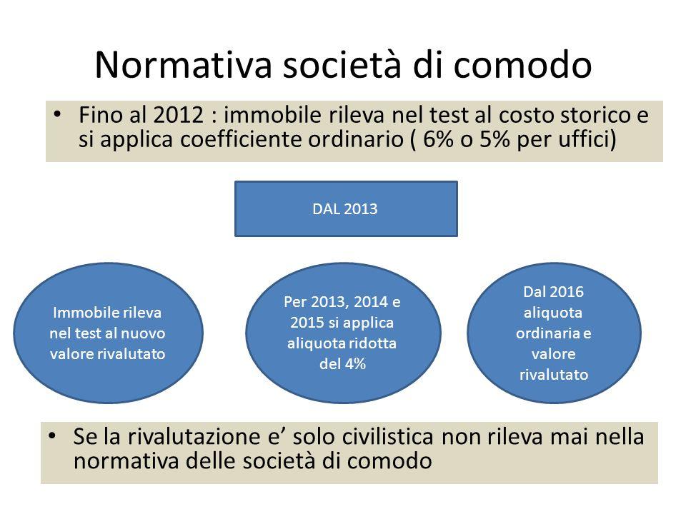 Normativa società di comodo DAL 2013 Immobile rileva nel test al nuovo valore rivalutato Per 2013, 2014 e 2015 si applica aliquota ridotta del 4% Dal