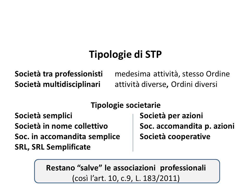 Tipologie di STP Società tra professionistimedesima attività, stesso Ordine Società multidisciplinariattività diverse, Ordini diversi Tipologie societ