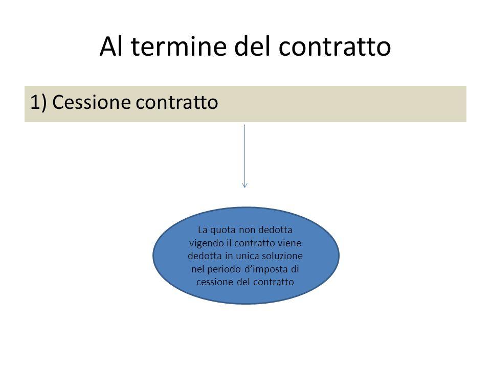 Al termine del contratto 1) Cessione contratto La quota non dedotta vigendo il contratto viene dedotta in unica soluzione nel periodo dimposta di cessione del contratto