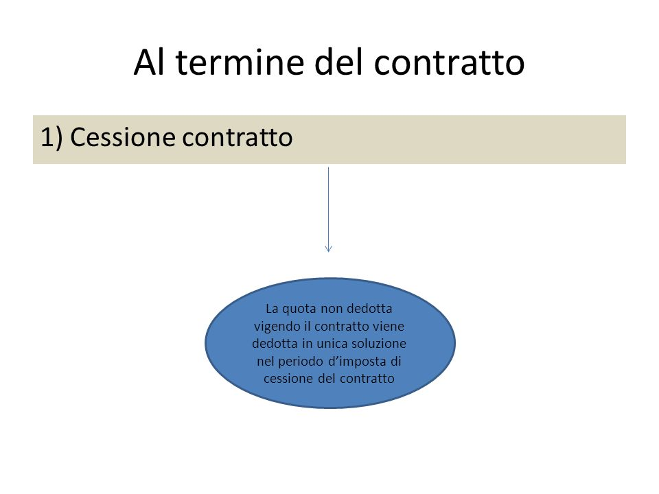SOCI (art.10 L.