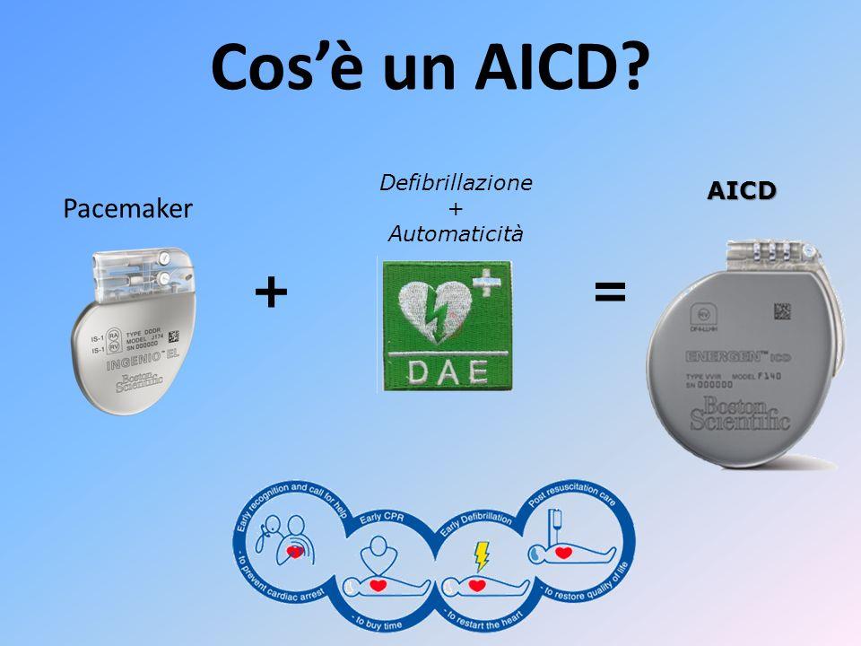 Cosè un AICD? Pacemaker =+ Defibrillazione + Automaticità AICD