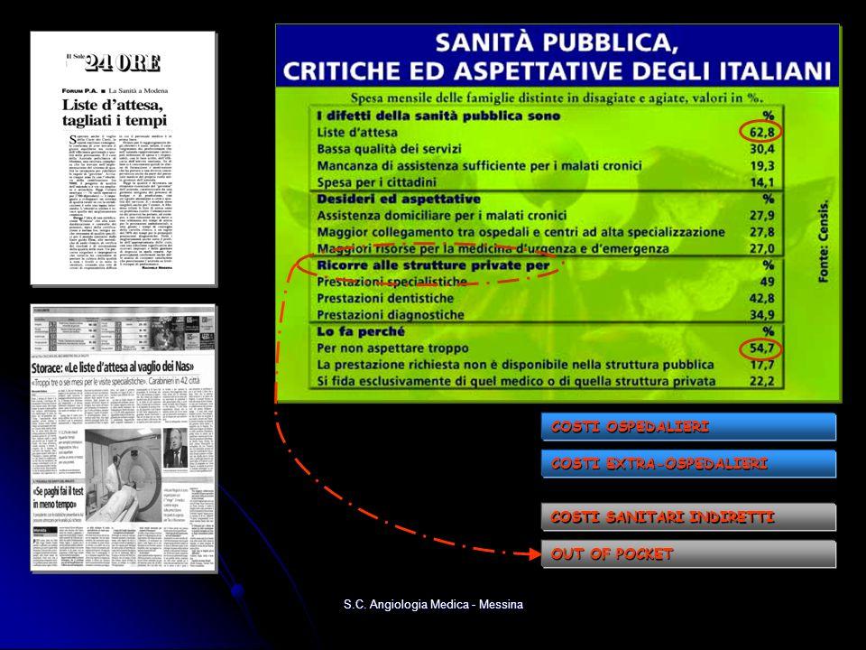 S.C. Angiologia Medica - Messina COSTI OSPEDALIERI COSTI EXTRA-OSPEDALIERI OUT OF POCKET COSTI SANITARI INDIRETTI
