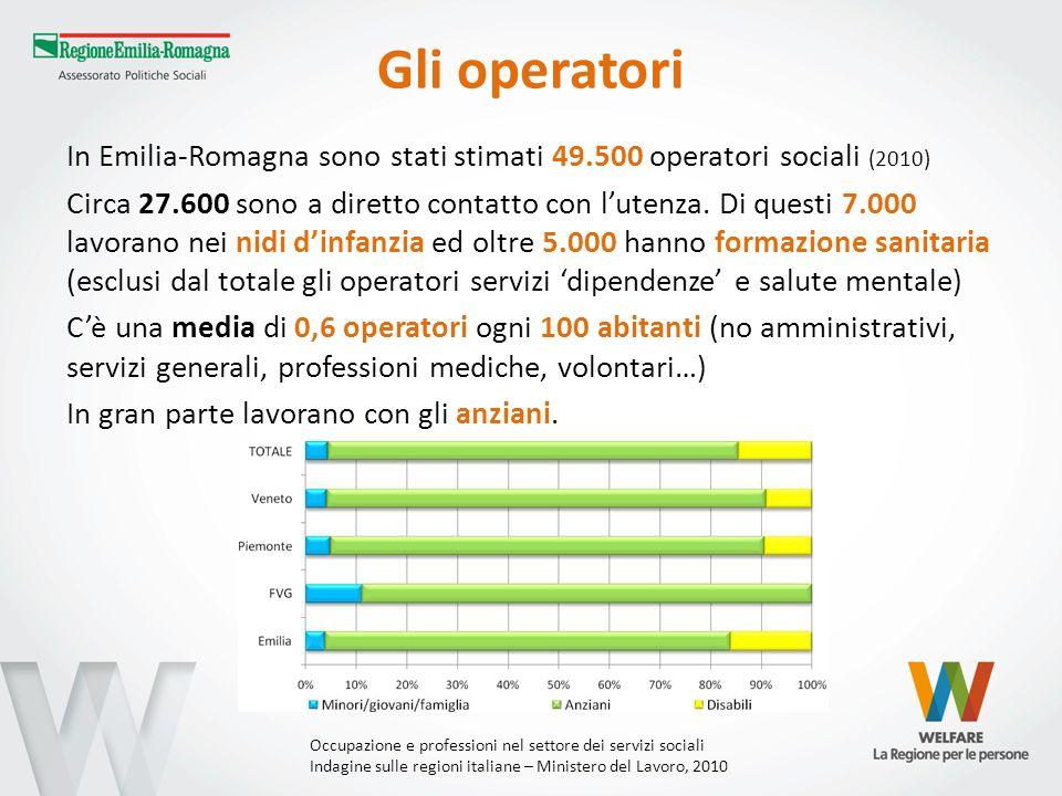 Gli operatori In Emilia-Romagna sono stati stimati 49.500 operatori sociali (2010) Circa 27.600 sono a diretto contatto con lutenza. Di questi 7.000 l