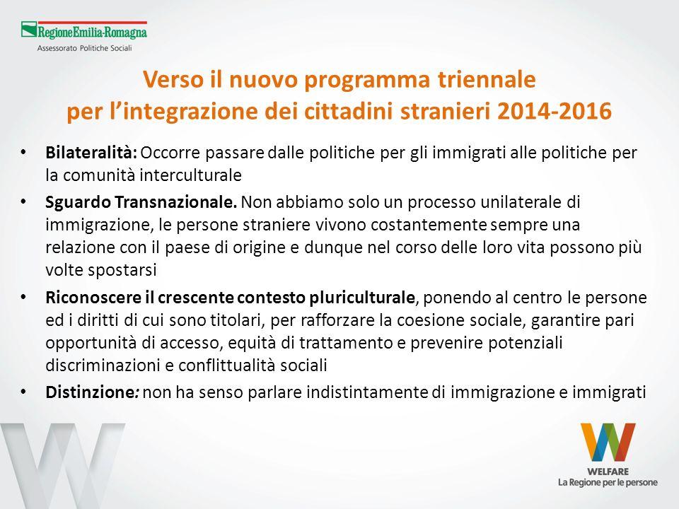 Verso il nuovo programma triennale per lintegrazione dei cittadini stranieri 2014-2016 Bilateralità: Occorre passare dalle politiche per gli immigrati