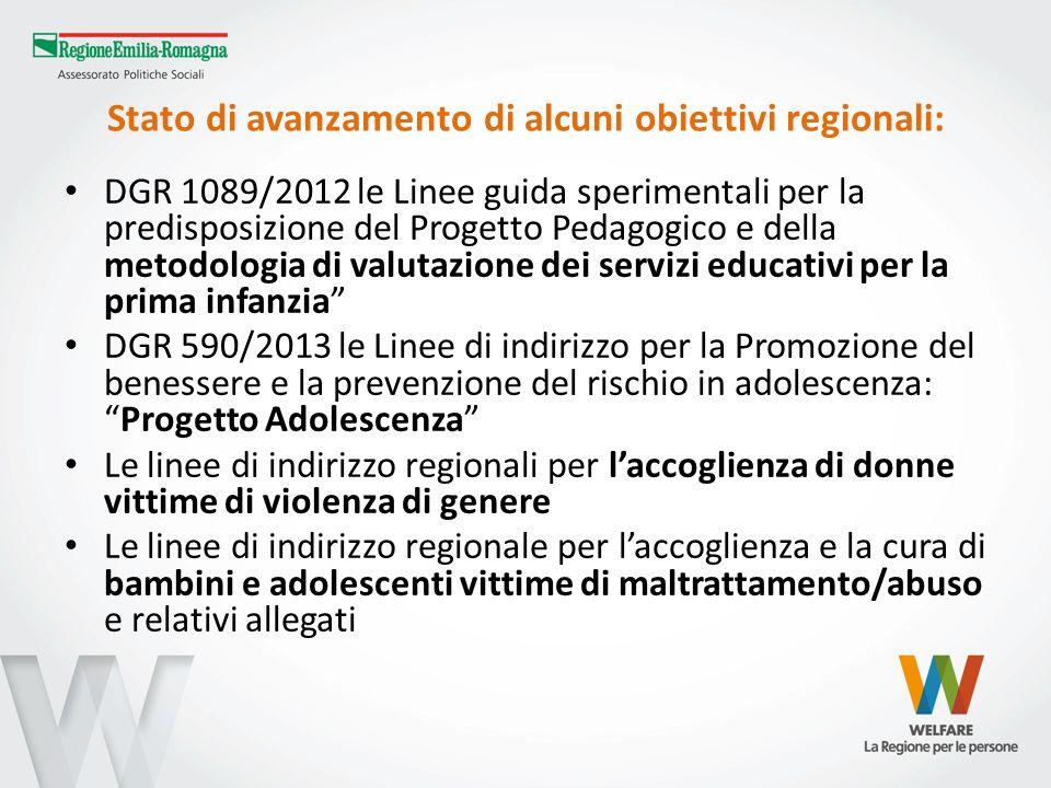 Stato di avanzamento di alcuni obiettivi regionali: DGR 1089/2012 le Linee guida sperimentali per la predisposizione del Progetto Pedagogico e della m