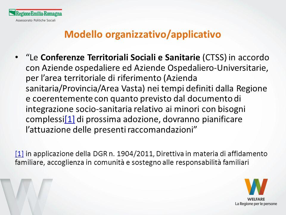 Modello organizzativo/applicativo Le Conferenze Territoriali Sociali e Sanitarie (CTSS) in accordo con Aziende ospedaliere ed Aziende Ospedaliero-Univ