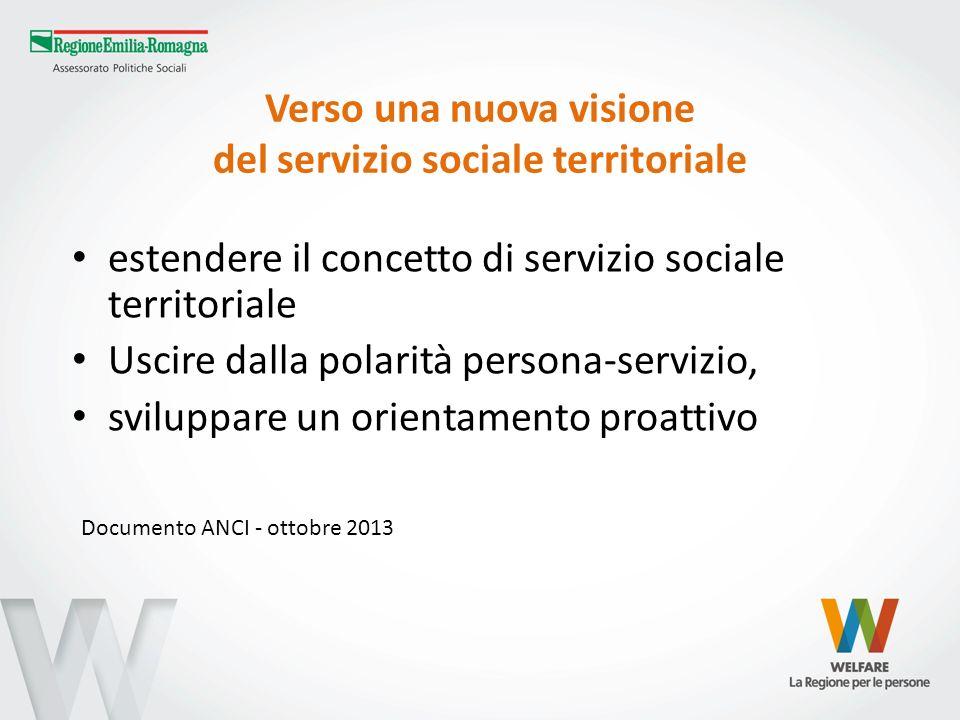 Verso una nuova visione del servizio sociale territoriale estendere il concetto di servizio sociale territoriale Uscire dalla polarità persona-servizi