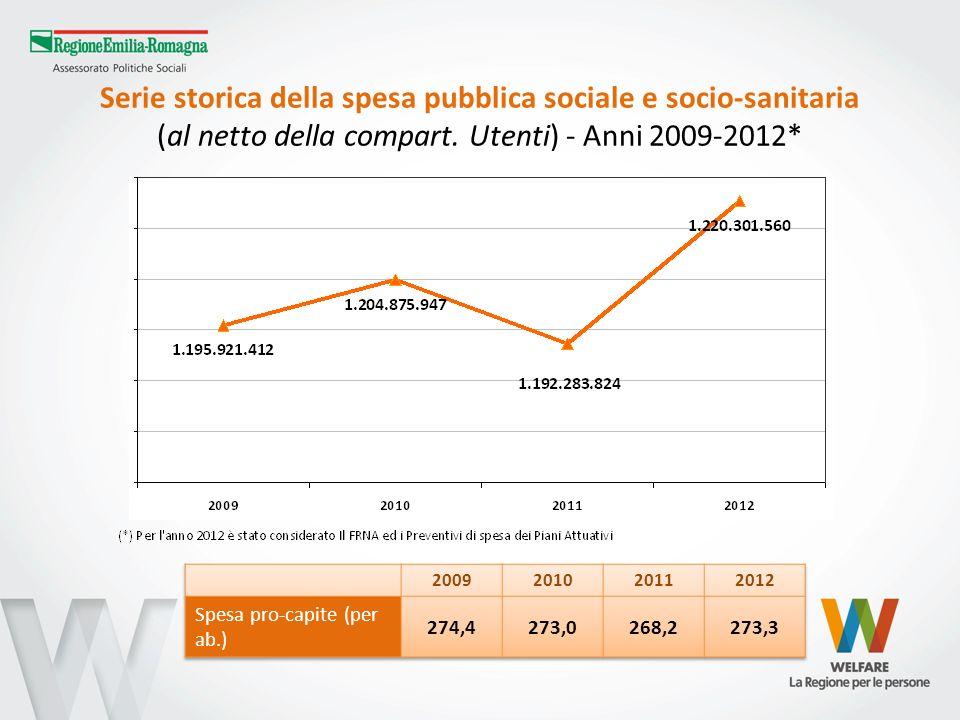 Serie storica della spesa pubblica sociale e socio-sanitaria (al netto della compart. Utenti) - Anni 2009-2012*