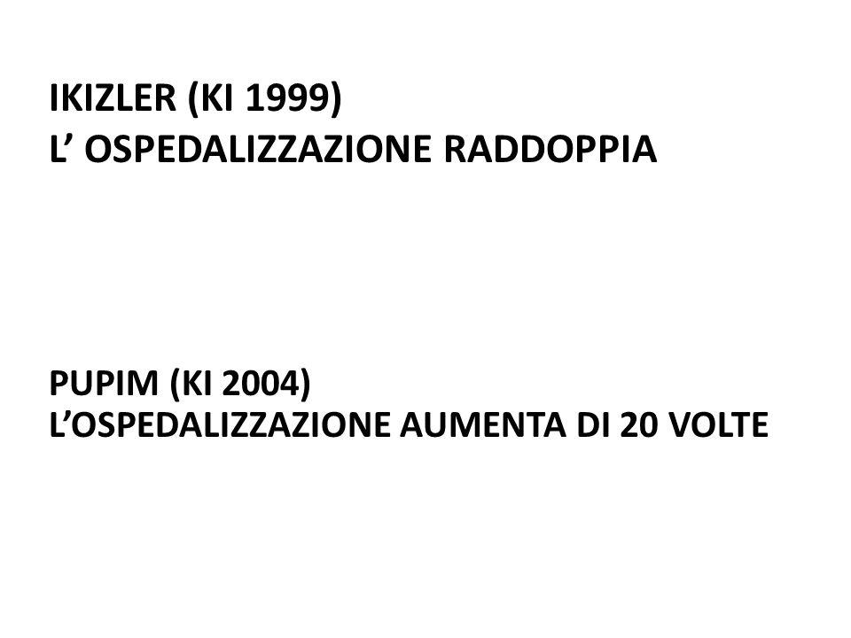 IKIZLER (KI 1999) L OSPEDALIZZAZIONE RADDOPPIA PUPIM (KI 2004) LOSPEDALIZZAZIONE AUMENTA DI 20 VOLTE