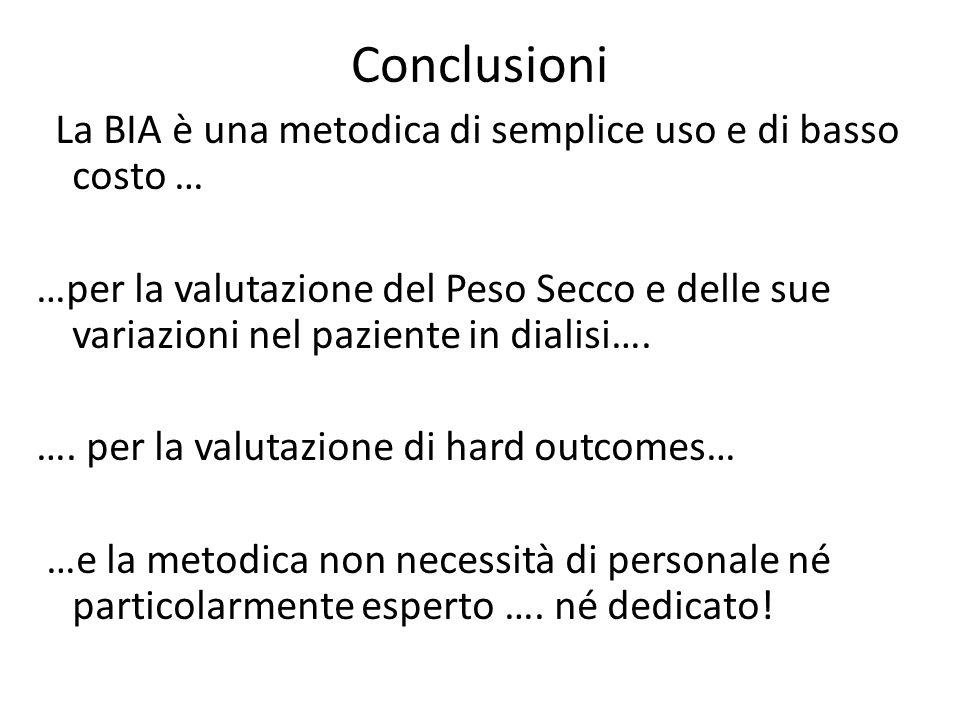 Conclusioni La BIA è una metodica di semplice uso e di basso costo … …per la valutazione del Peso Secco e delle sue variazioni nel paziente in dialisi