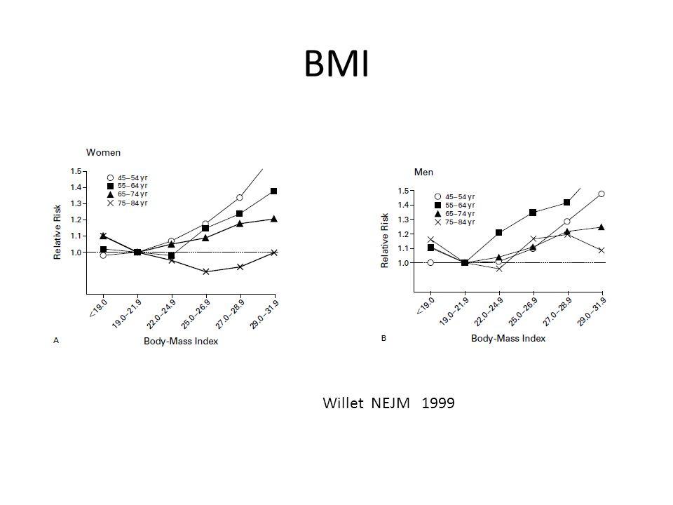 BMI Willet NEJM 1999