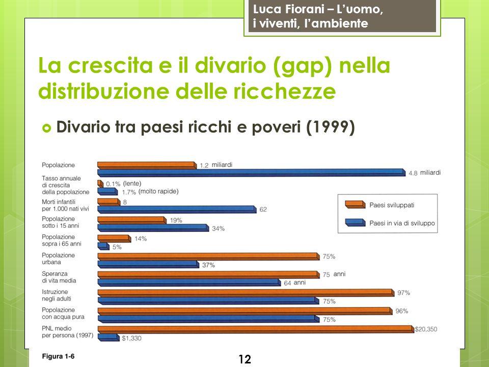 Luca Fiorani – Luomo, i viventi, lambiente La crescita e il divario (gap) nella distribuzione delle ricchezze Divario tra paesi ricchi e poveri (1999)