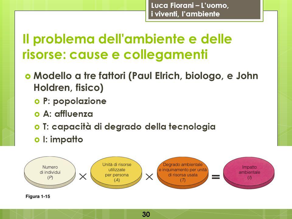 Luca Fiorani – Luomo, i viventi, lambiente Il problema dell'ambiente e delle risorse: cause e collegamenti Modello a tre fattori (Paul Elrich, biologo