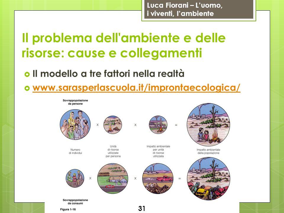 Luca Fiorani – Luomo, i viventi, lambiente Il problema dell'ambiente e delle risorse: cause e collegamenti Il modello a tre fattori nella realtà www.s