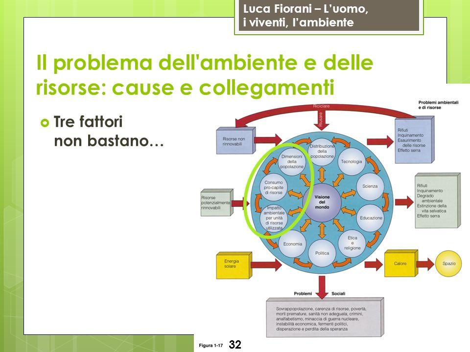 Luca Fiorani – Luomo, i viventi, lambiente Il problema dell'ambiente e delle risorse: cause e collegamenti Tre fattori non bastano… 32