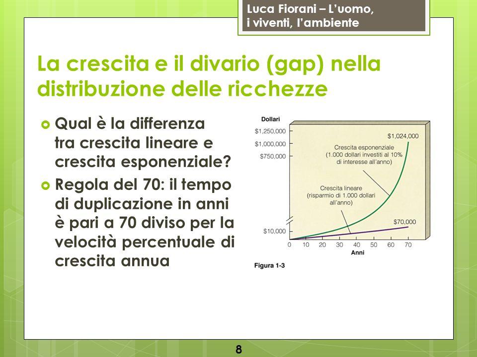 Luca Fiorani – Luomo, i viventi, lambiente La crescita e il divario (gap) nella distribuzione delle ricchezze Qual è la differenza tra crescita linear