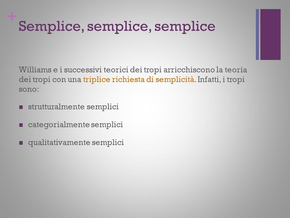 + Semplice, semplice, semplice Williams e i successivi teorici dei tropi arricchiscono la teoria dei tropi con una triplice richiesta di semplicità. I