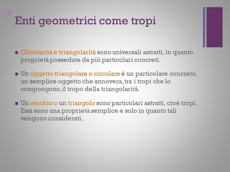 + Enti geometrici come tropi Circolarità e triangolarità sono universali astratti, in quanto proprietà possedute da più particolari concreti. Un ogget
