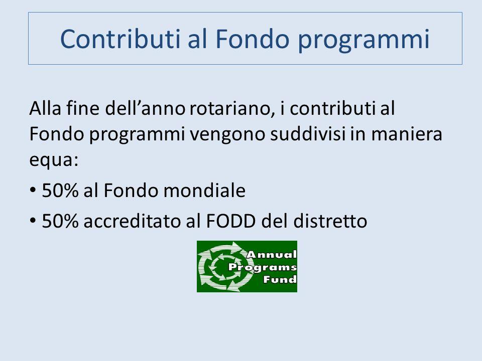 Contributi al Fondo programmi Alla fine dellanno rotariano, i contributi al Fondo programmi vengono suddivisi in maniera equa: 50% al Fondo mondiale 5